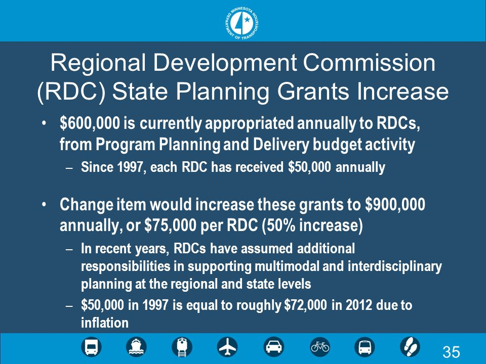 35 Regional Development Commission (RDC) State Planning Grants Increase $600,000 is currently appropriated annually to RDCs, from Program Planning and Delivery budget activity – Since 1997, each RDC has received $50,000 annually Change item would increase these grants to $900,000 annually, or $75,000 per RDC (50% increase) – In recent years, RDCs have assumed additional responsibilities in supporting multimodal and interdisciplinary planning at the regional and state levels – $50,000 in 1997 is equal to roughly $72,000 in 2012 due to inflation