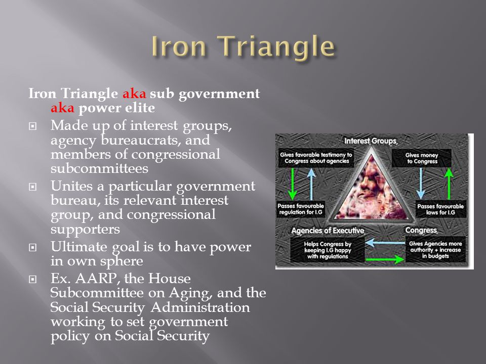 Iron Triangle aka sub government aka power elite  Made up of interest groups, agency bureaucrats, and members of congressional subcommittees  Unites