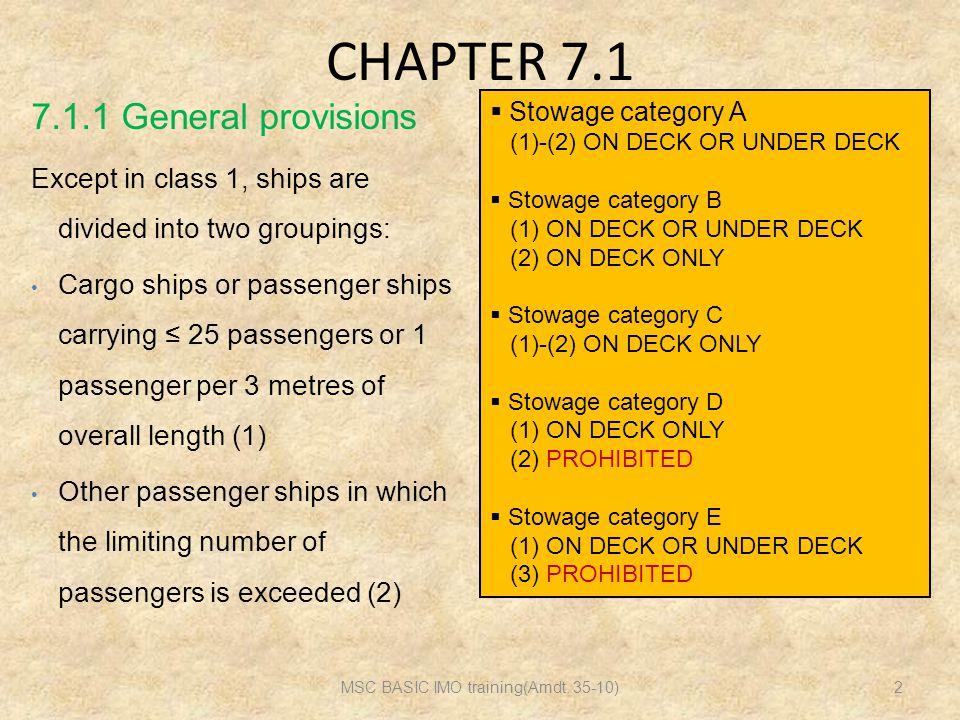 CHAPTER 7.1 MSC BASIC IMO training(Amdt.