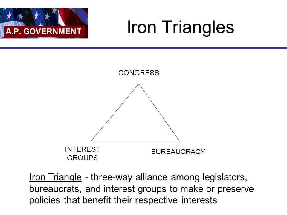 Iron Triangles CONGRESS BUREAUCRACY INTEREST GROUPS Iron Triangle - three-way alliance among legislators, bureaucrats, and interest groups to make or preserve policies that benefit their respective interests