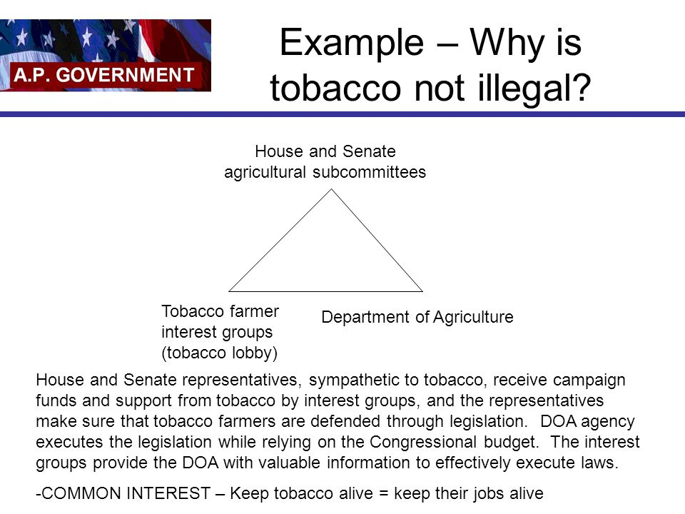 Example – Why is tobacco not illegal.