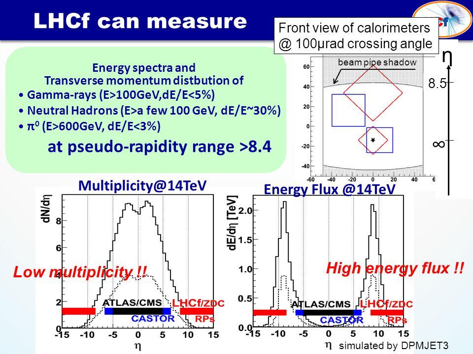 η ∞ 8.5 11 LHCf can measure Energy spectra and Transverse momentum distbution of Multiplicity@14TeV Energy Flux @14TeV Low multiplicity !! High energy