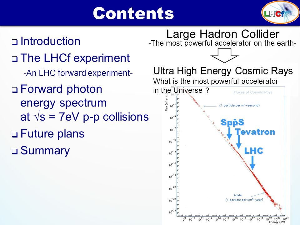  Introduction  The LHCf experiment -An LHC forward experiment-  Forward photon energy spectrum at √s = 7eV p-p collisions  Future plans  Summary Contents LHC SppS Tevatron Large Hadron Collider -The most powerful accelerator on the earth- Ultra High Energy Cosmic Rays What is the most powerful accelerator in the Universe .