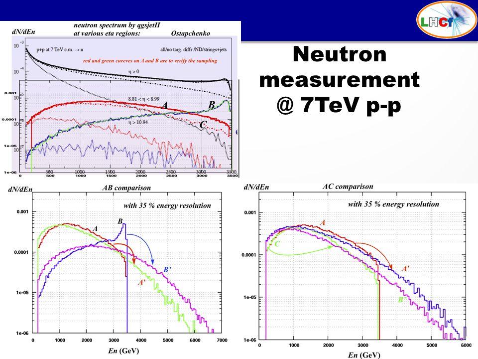 Neutron measurement @ 7TeV p-p