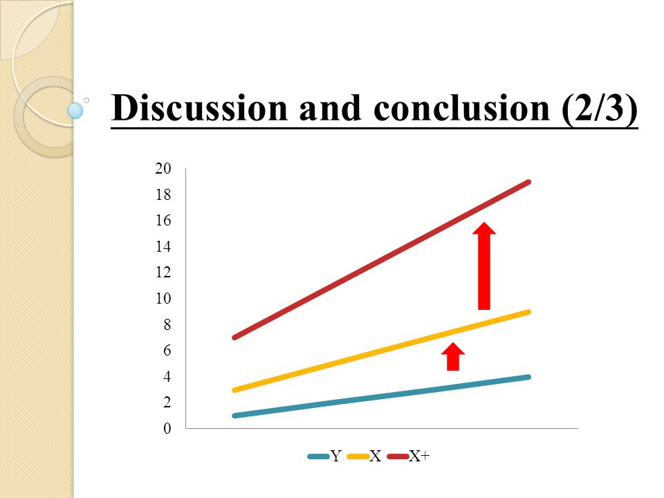 Discussion and conclusion (2/3)