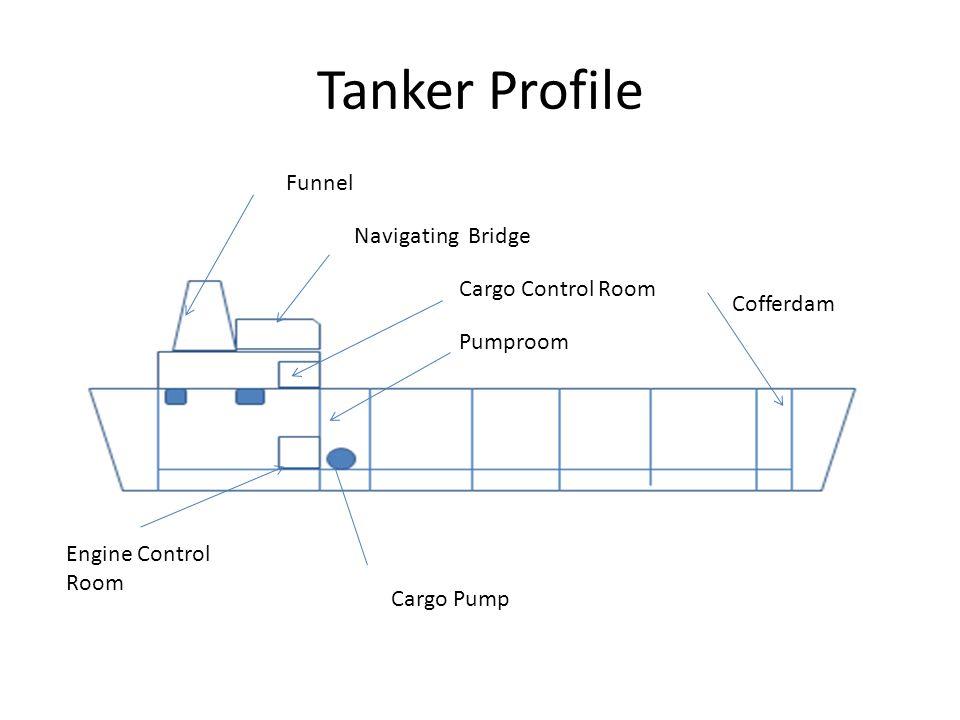 Tanker Profile Funnel Navigating Bridge Cargo Pump Pumproom Engine Control Room Cargo Control Room Cofferdam