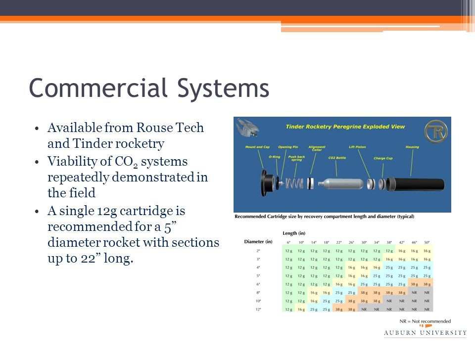 Commercial Systems Available from Rouse Tech and Tinder rocketry Viability of CO 2 systems repeatedly demonstrated in the field A single 12g cartridge is recommended for a 5 diameter rocket with sections up to 22 long.