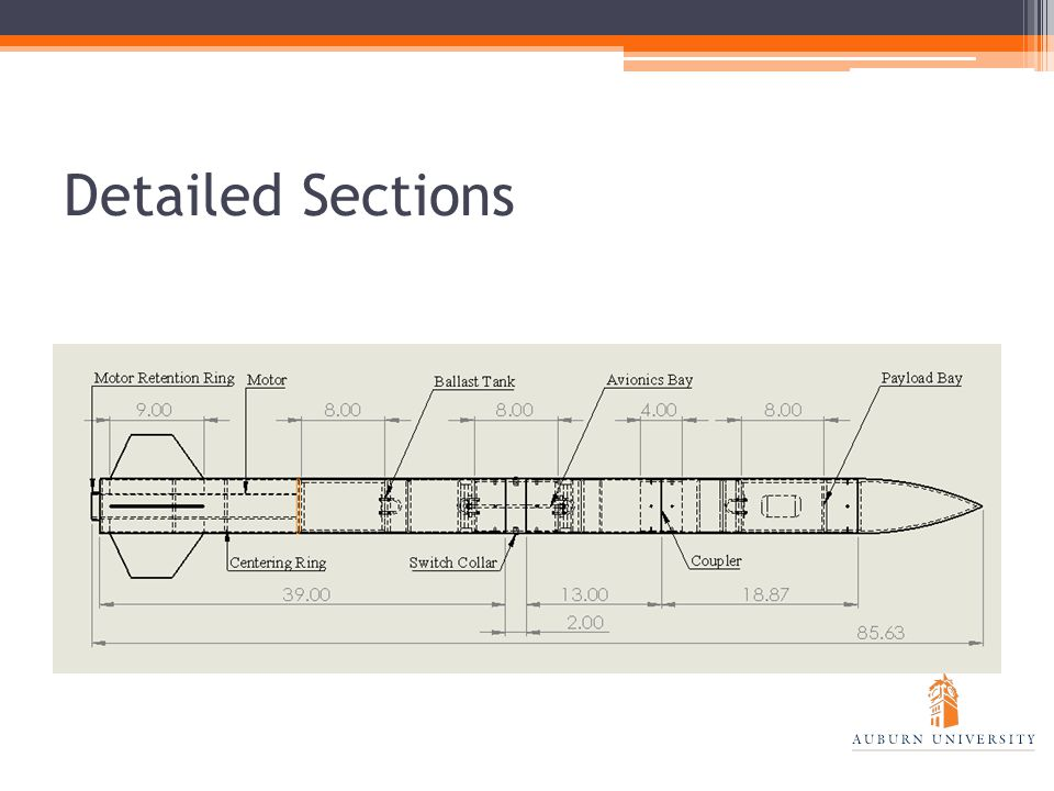 Detailed Sections