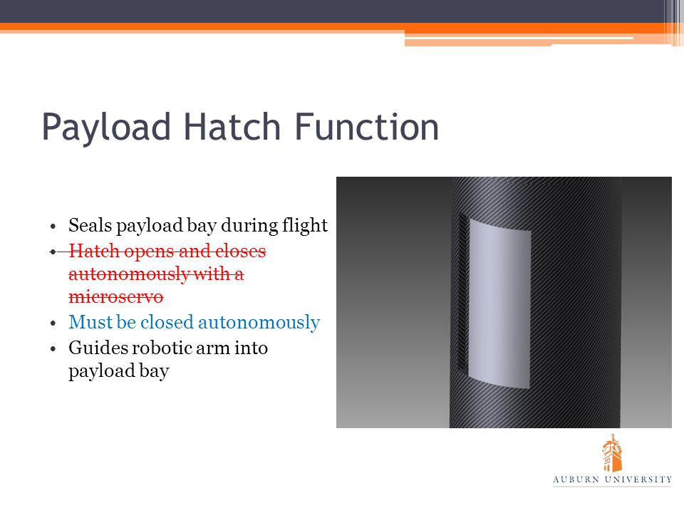 Payload Hatch Function Seals payload bay during flight Hatch opens and closes autonomously with a microservo Must be closed autonomously Guides robotic arm into payload bay
