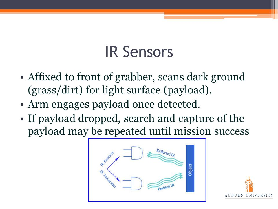 IR Sensors Affixed to front of grabber, scans dark ground (grass/dirt) for light surface (payload).