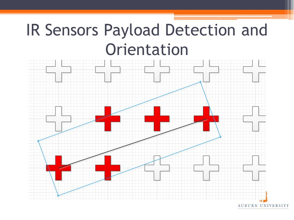 IR Sensors Payload Detection and Orientation