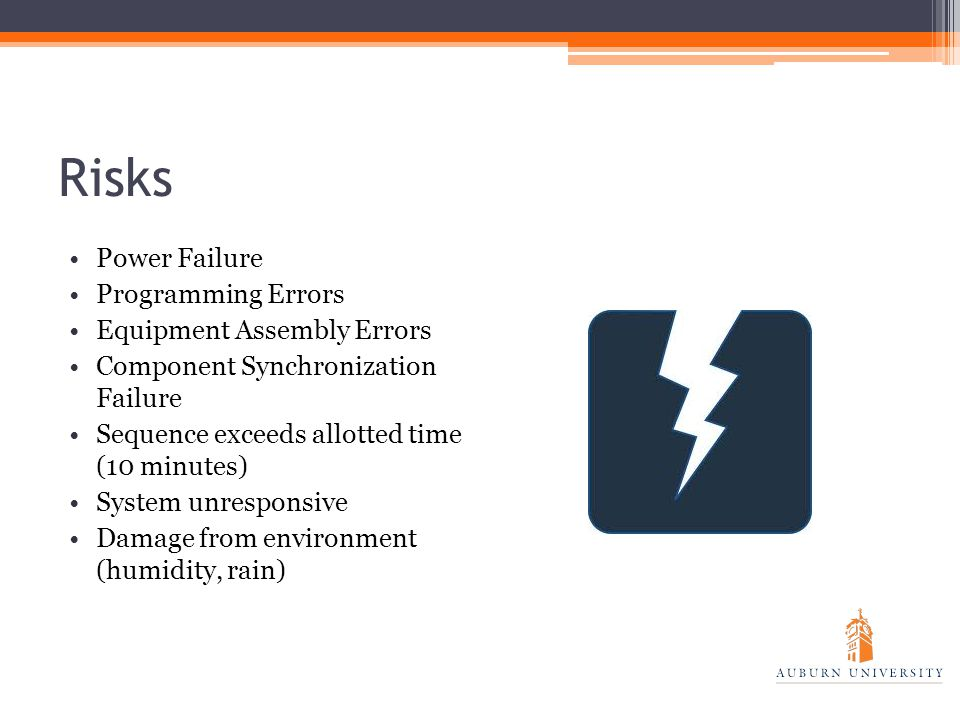 Risks Power Failure Programming Errors Equipment Assembly Errors Component Synchronization Failure Sequence exceeds allotted time (10 minutes) System unresponsive Damage from environment (humidity, rain)