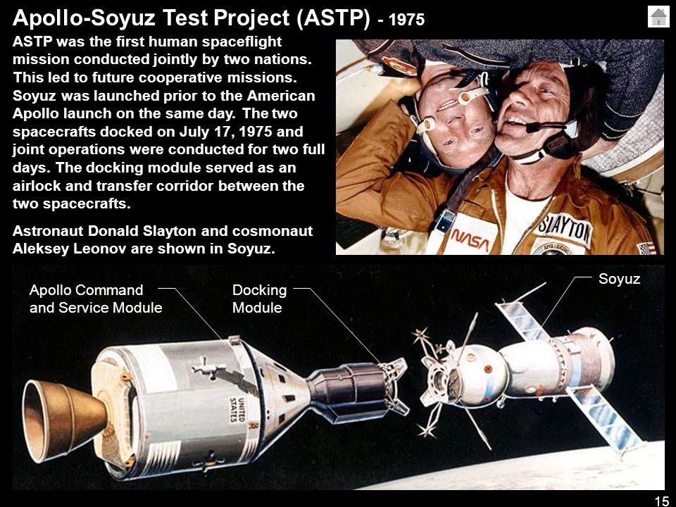 15 ASTP was the first human spaceflight mission conducted jointly by two nations.