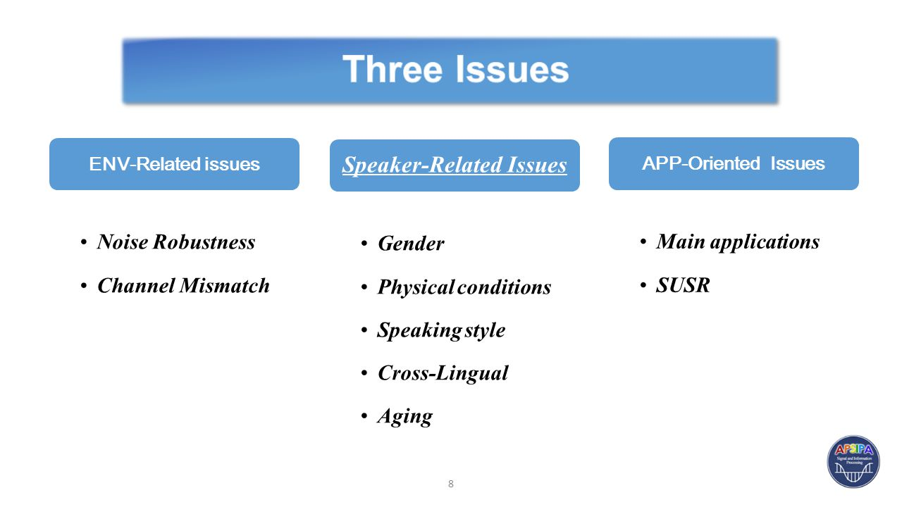 ENV-Related issues Noise Robustness Channel Mismatch Speaker-Related Issues Gender Physical conditions Speaking style Cross-Lingual Aging APP-Oriented Issues Main applications SUSR 8