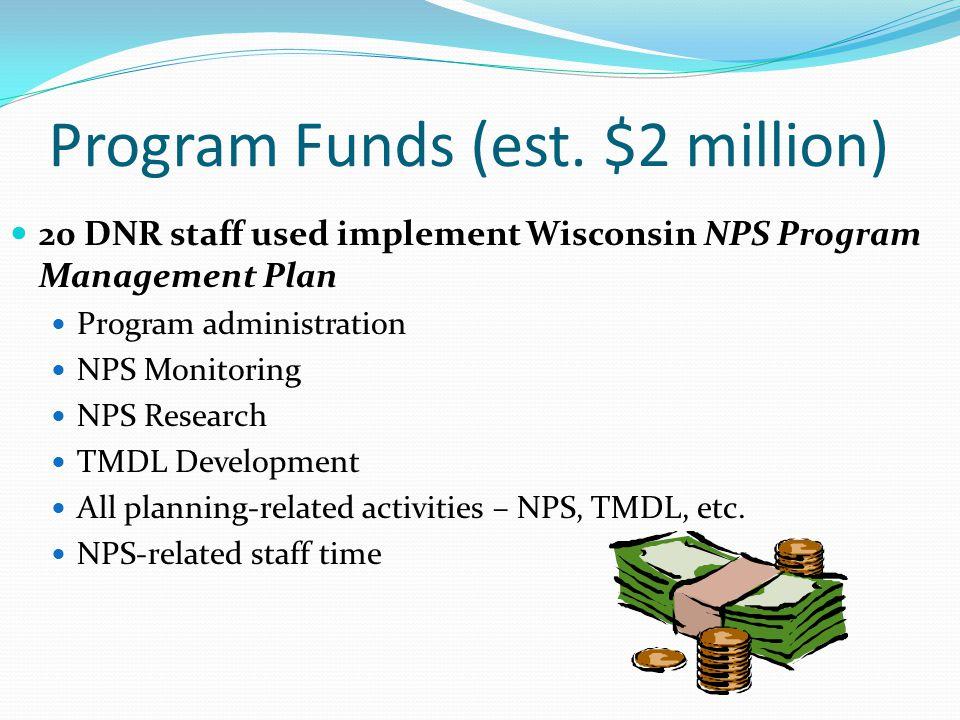 Program Funds (est.