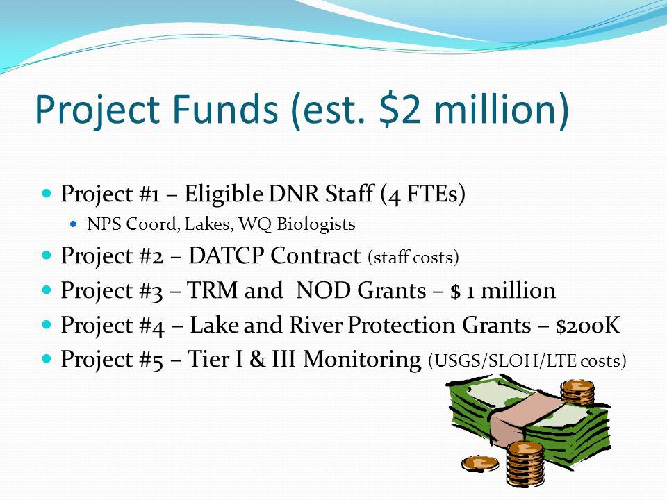 Project Funds (est.