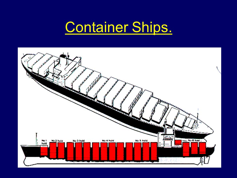Confirmation Assessments will be based on this lesson and the corresponding study note Learning Outcomes The more common types of shipping using the River Humber The principal construction features of a ship The fixed fire-fighting systems found on ships The hazards and risks associated with shipping incidents.