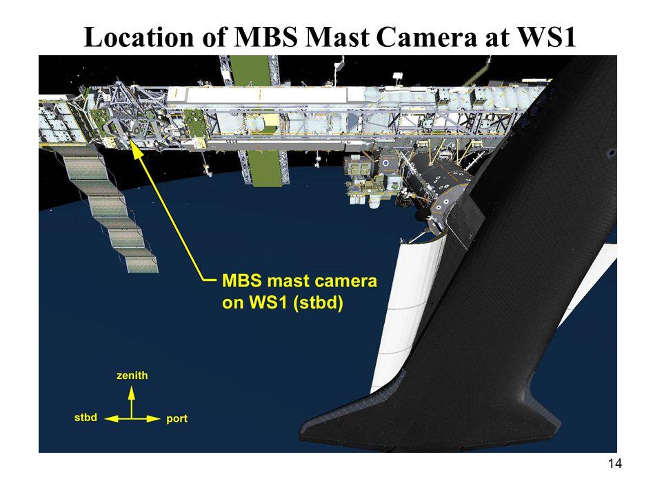 14 Location of MBS Mast Camera at WS1