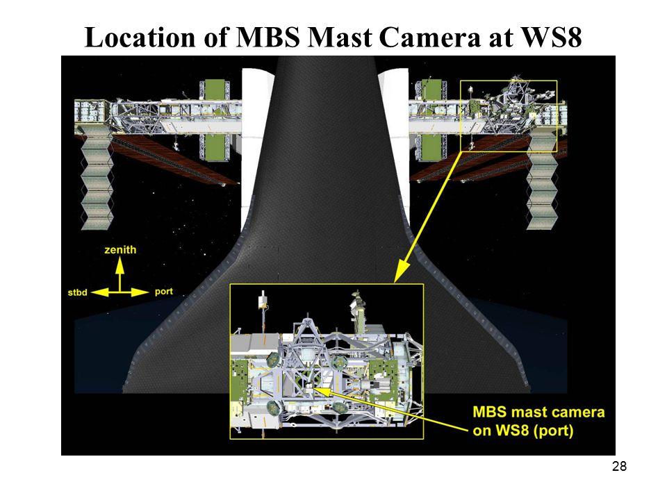 28 Location of MBS Mast Camera at WS8