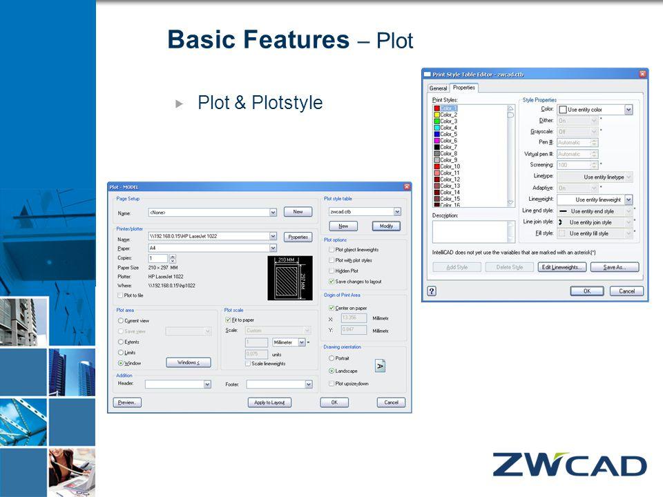 Basic Features – Plot  Plot & Plotstyle