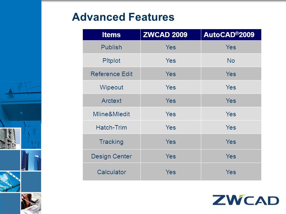 Advanced Features ItemsZWCAD 2009AutoCAD ® 2009 PublishYes PltplotYesNo Reference EditYes WipeoutYes ArctextYes Mline&MleditYes Hatch-TrimYes TrackingYes Design CenterYes CalculatorYes