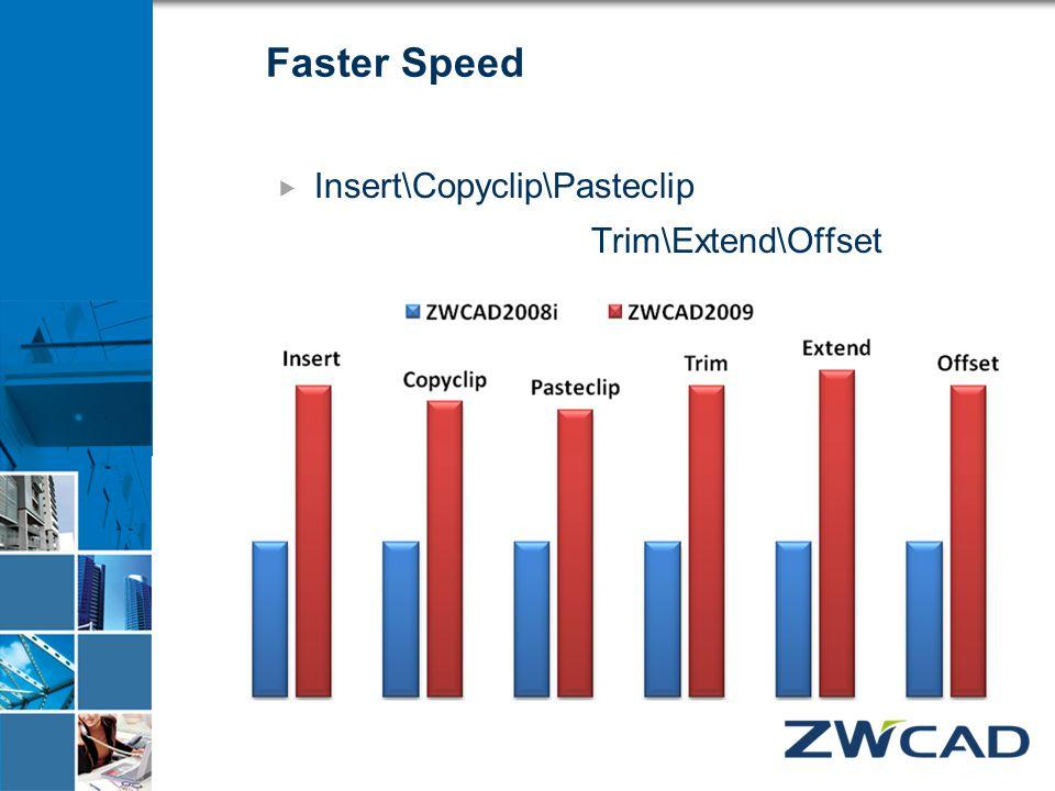Faster Speed  Insert\Copyclip\Pasteclip Trim\Extend\Offset