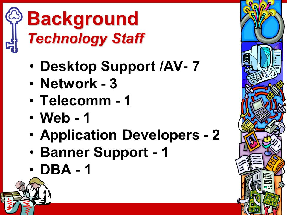 Background Technology Staff Desktop Support /AV- 7 Network - 3 Telecomm - 1 Web - 1 Application Developers - 2 Banner Support - 1 DBA - 1