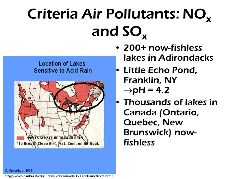 Criteria Air Pollutants: NO x and SO x 200+ now-fishless lakes in Adirondacks Little Echo Pond, Franklin, NY  pH = 4.2 Thousands of lakes in Canada (Ontario, Quebec, New Brunswick) now- fishless http://www.elmhurst.edu/~chm/vchembook/194acidraineffects.html