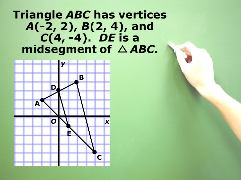 Triangle ABC has vertices A(-2, 2), B(2, 4), and C(4, -4). DE is a midsegment of ABC. B D E A C x y O