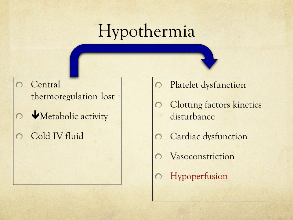 Acidosis  Cardiac contractility Dysrhythmias Synergize with hypothermia in its detrimental effect on the coagulation cascade
