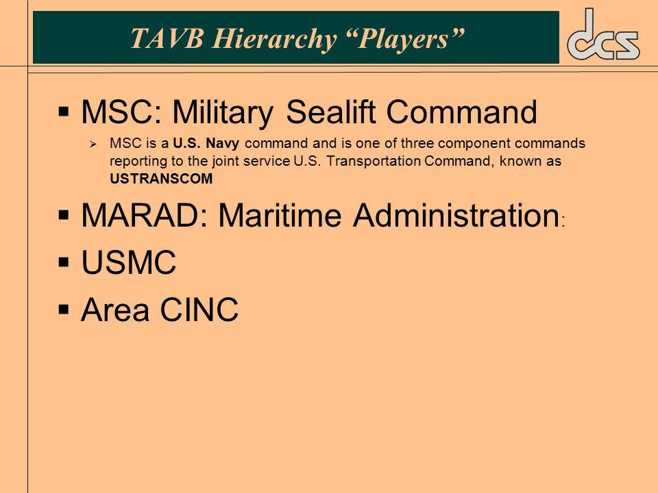 TAVB Hierarchy Players  MSC: Military Sealift Command  MSC is a U.S.
