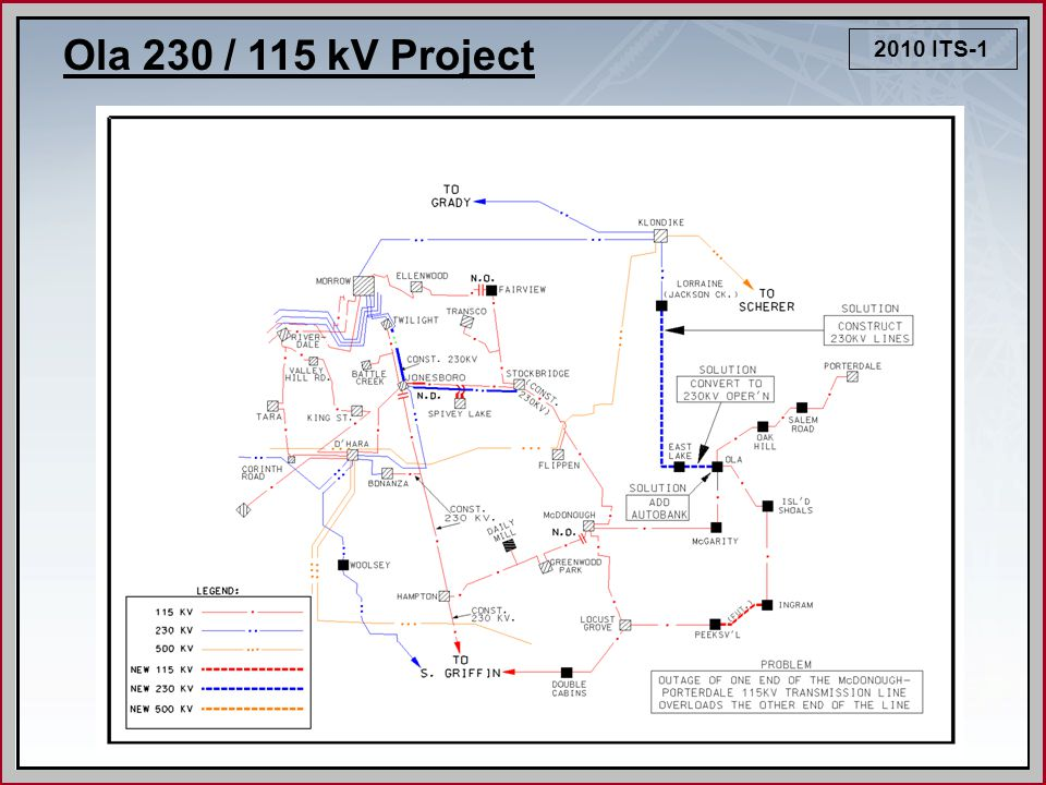 Ola 230 / 115 kV Project 2010 ITS-1