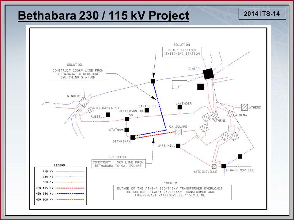 2014 ITS-14 Bethabara 230 / 115 kV Project