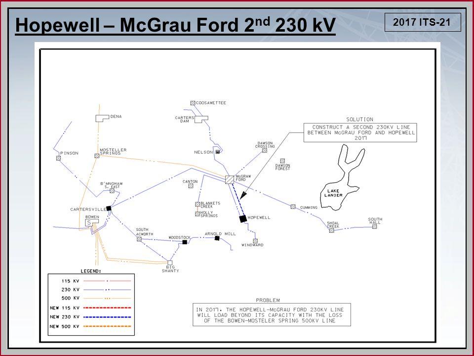 2017 ITS-21 Hopewell – McGrau Ford 2 nd 230 kV
