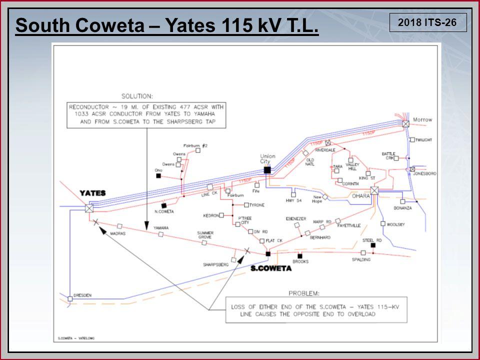 2018 ITS-26 South Coweta – Yates 115 kV T.L.