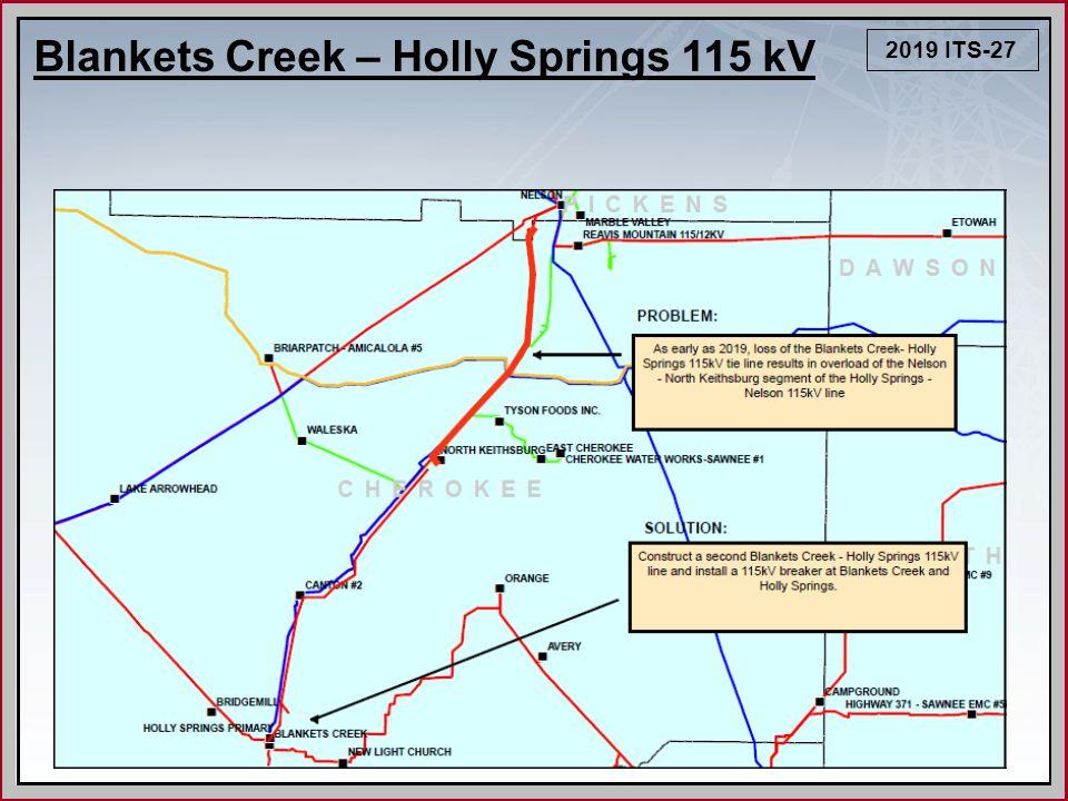 2019 ITS-27 Blankets Creek – Holly Springs 115 kV