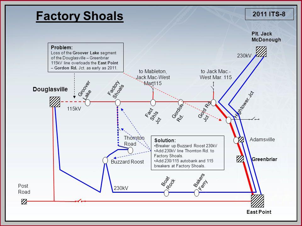 2011 ITS-8 Factory Shoals Groover Lake Factory Shoals Fact Shls Jct Douglasville East Point Gordon Rd.