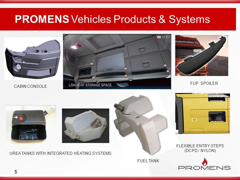 6 Promens Vehicles key facts  8 facilities  1270 employees  147 Mio.