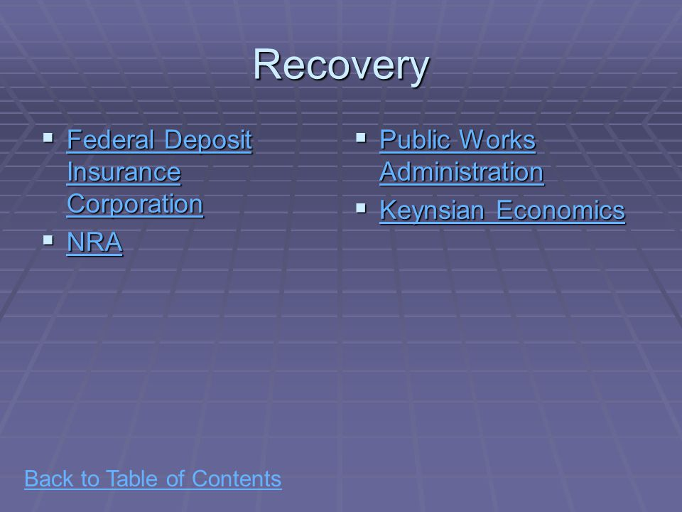Back to Table of ContentsRecovery  Federal Deposit Insurance Corporation Federal Deposit Insurance Corporation Federal Deposit Insurance Corporation  NRA NRA  Public Works Administration Public Works Administration Public Works Administration  Keynsian Economics Keynsian Economics Keynsian Economics