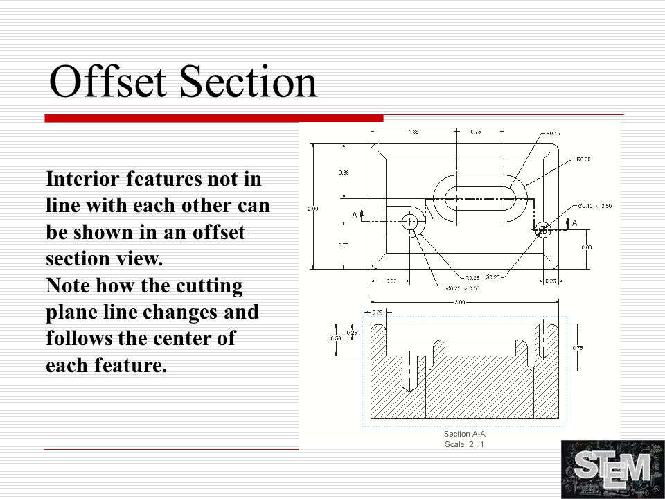 Offset Section Interior features not in line with each other can be shown in an offset section view. Note how the cutting plane line changes and follo