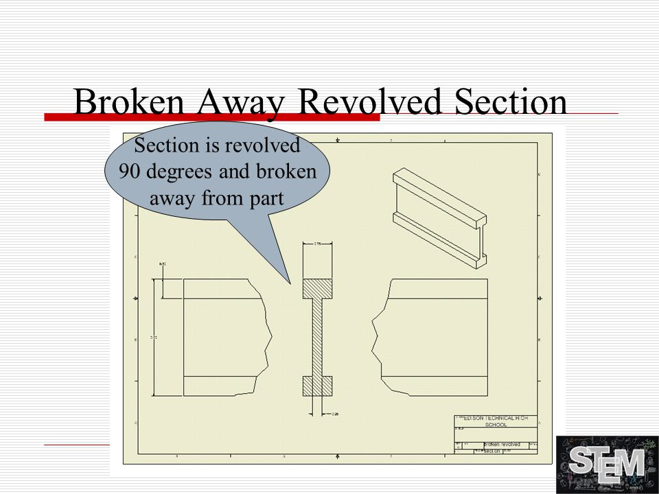 Broken Away Revolved Section Section is revolved 90 degrees and broken away from part