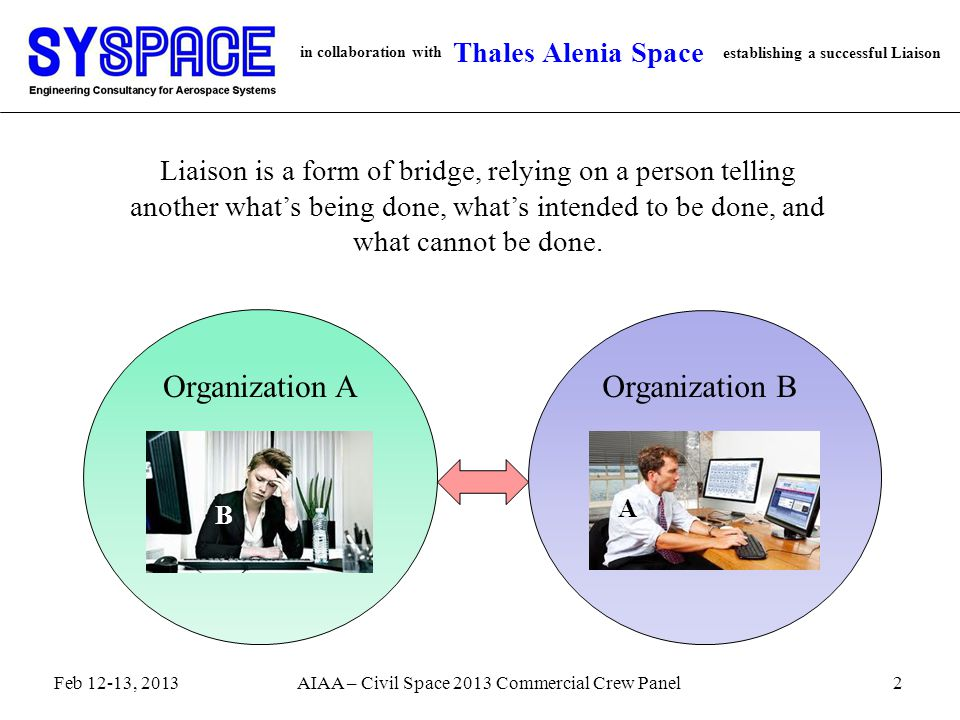 in collaboration with establishing a successful Liaison Thales Alenia Space Organization AOrganization B A B Liaison is a form of bridge, relying on a