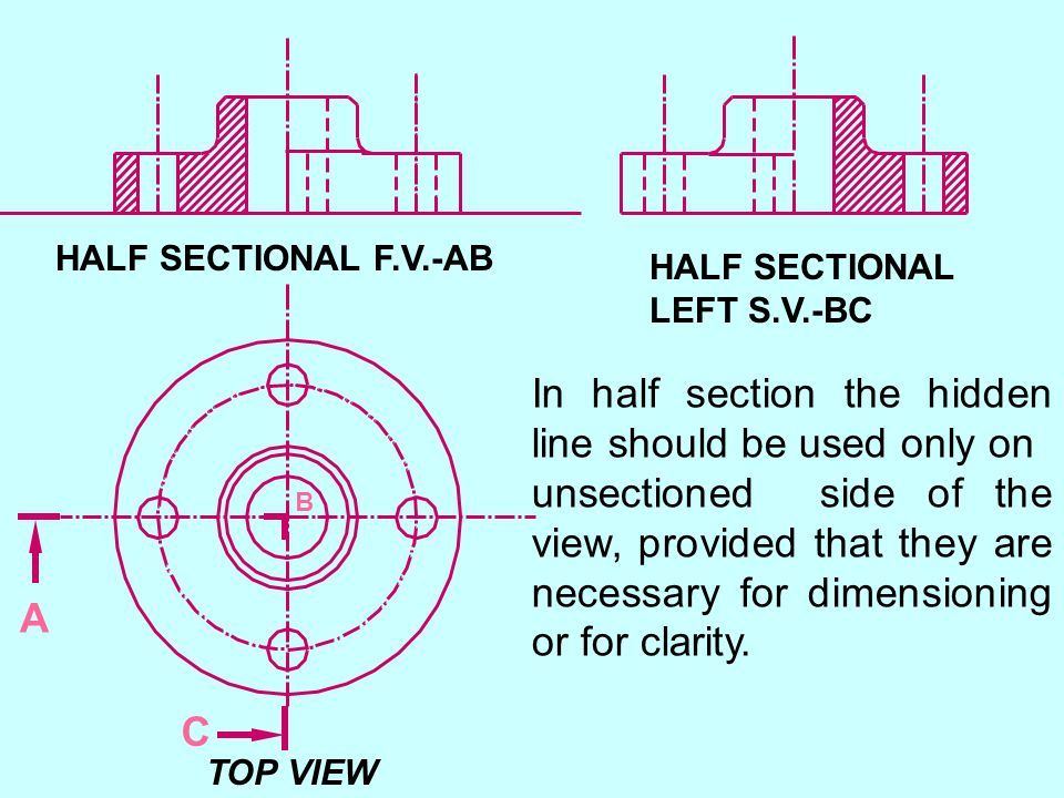 A C B HALF SECTIONAL F.V.-AB HALF SECTIONAL LEFT S.V.-BC TOP VIEW In half section the hidden line should be used only on unsectioned side of the view, provided that they are necessary for dimensioning or for clarity.