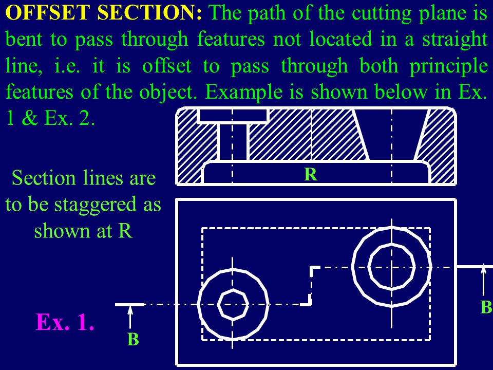 Section lines are to be staggered as shown at R OFFSET SECTION: The path of the cutting plane is bent to pass through features not located in a straig