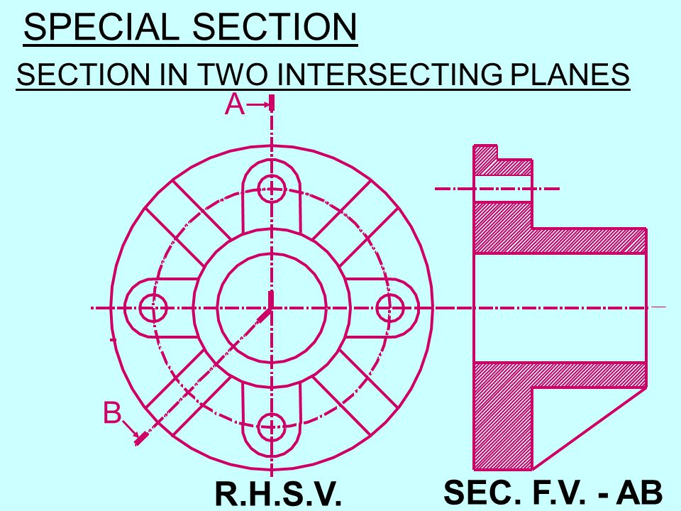 SPECIAL SECTION SECTION IN TWO INTERSECTING PLANES SEC. F.V. - AB R.H.S.V.