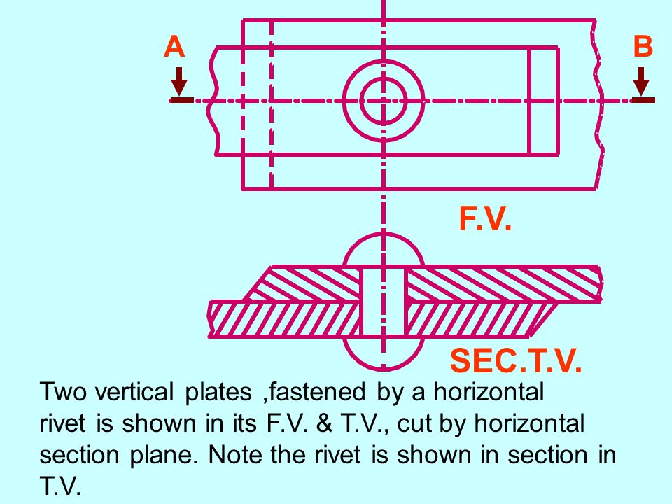 AB F.V. SEC.T.V. Two vertical plates,fastened by a horizontal rivet is shown in its F.V.