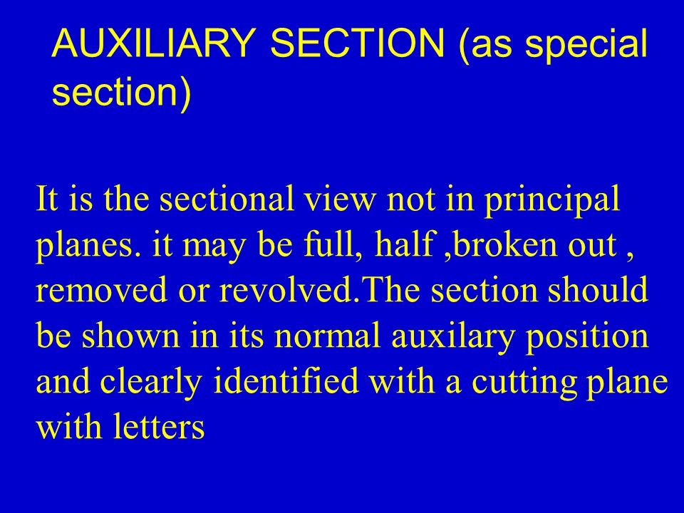It is the sectional view not in principal planes.
