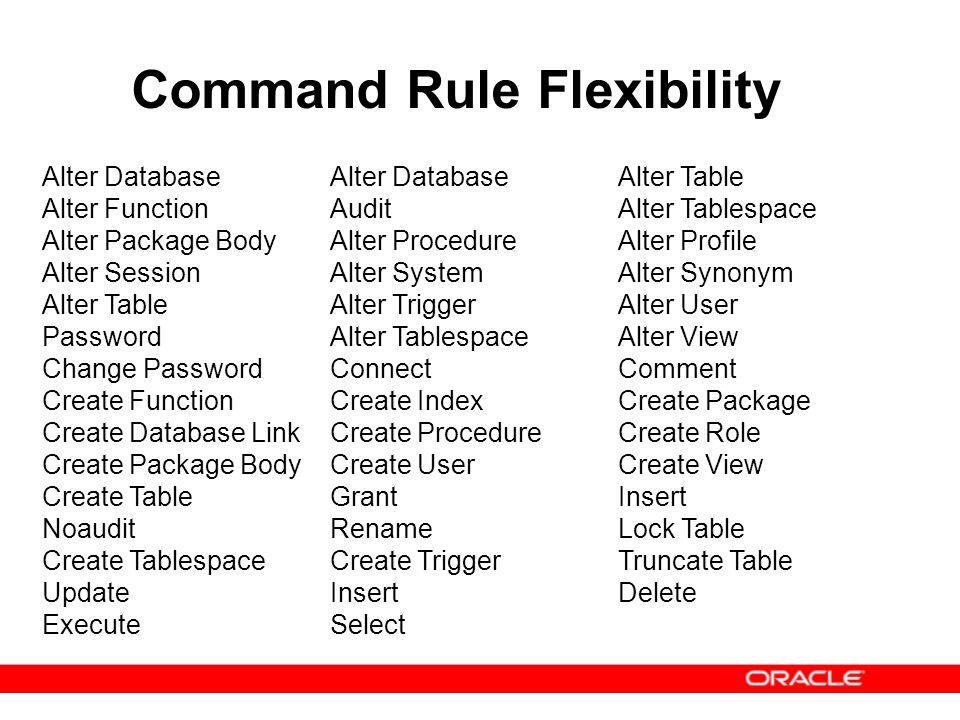 Command Rule Flexibility Alter DatabaseAlter DatabaseAlter Table Alter FunctionAuditAlter Tablespace Alter Package BodyAlter ProcedureAlter Profile Al