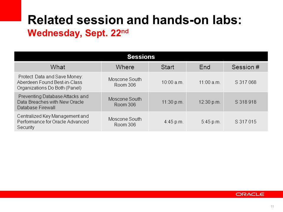 11 Related session and hands-on labs: Wednesday, Sept.