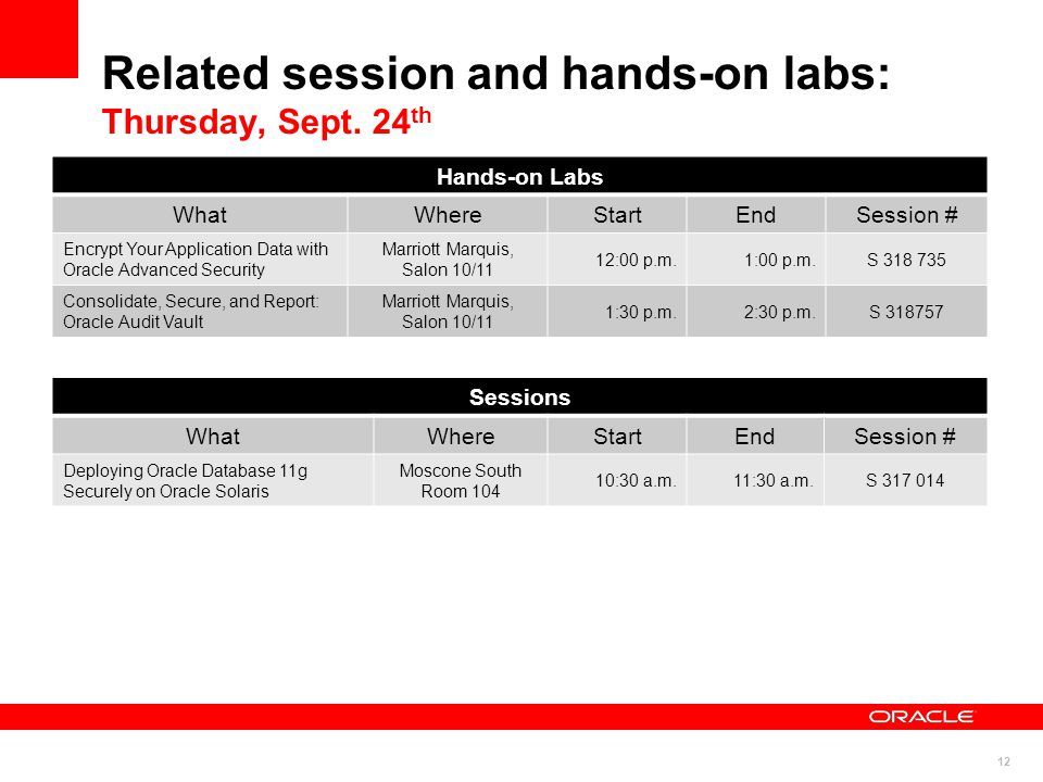 12 Related session and hands-on labs: Thursday, Sept.